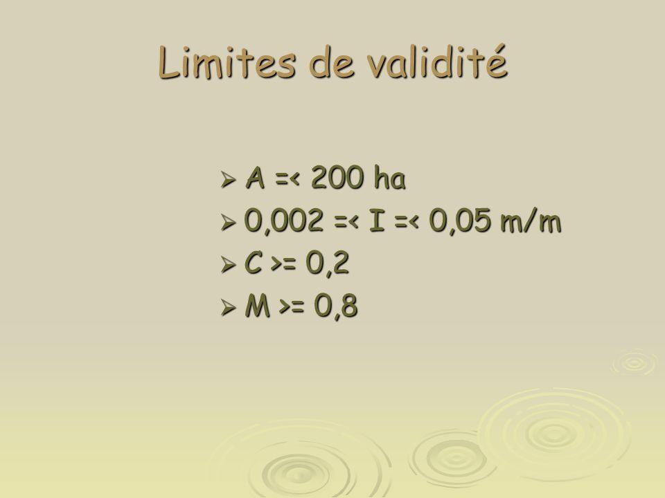 Limites de validité A =< 200 ha 0,002 =< I =< 0,05 m/m