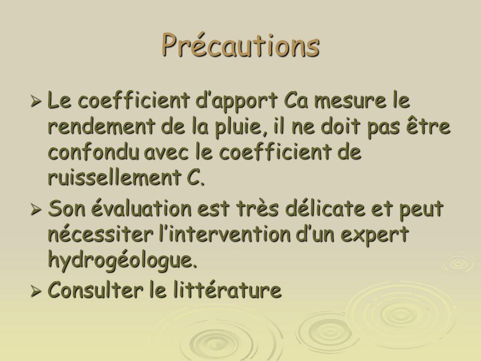 Précautions Le coefficient d'apport Ca mesure le rendement de la pluie, il ne doit pas être confondu avec le coefficient de ruissellement C.