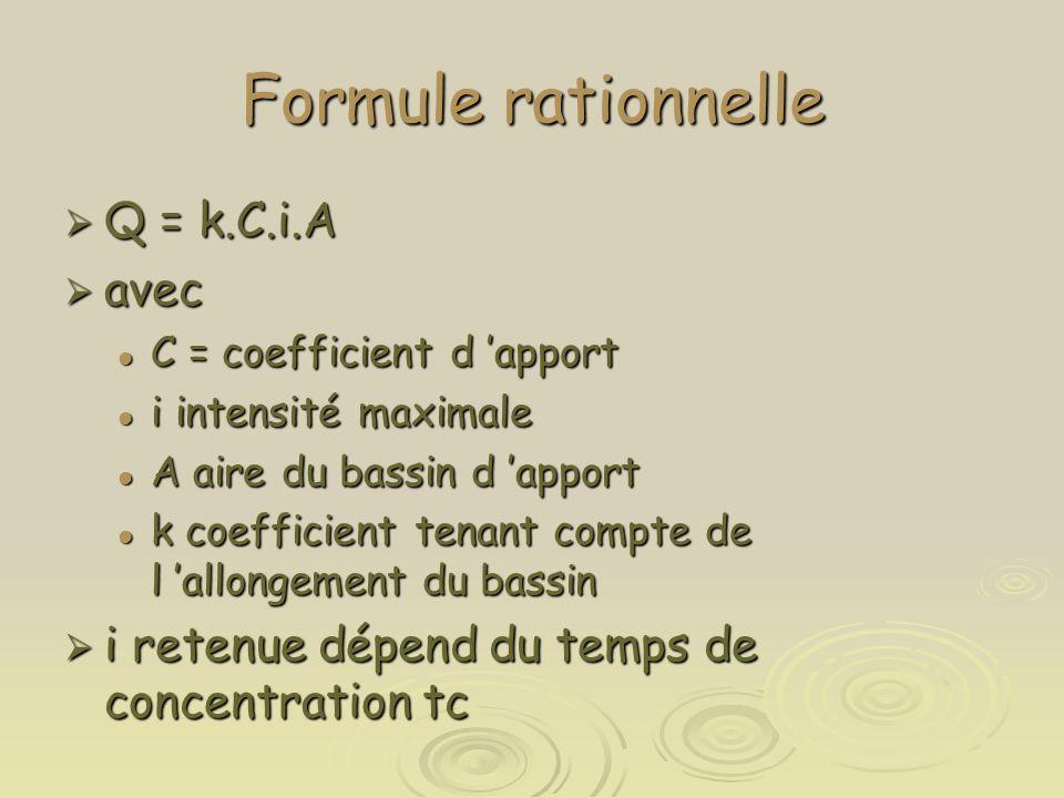 Formule rationnelle Q = k.C.i.A avec