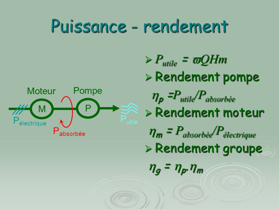 Puissance - rendement Putile = vQHm Rendement pompe