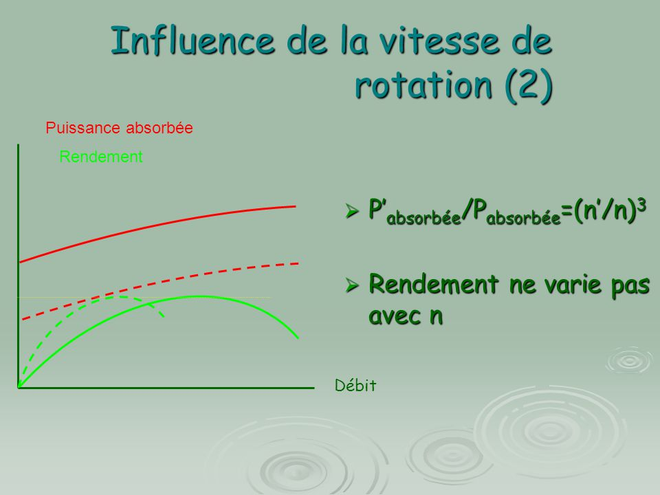 Influence de la vitesse de rotation (2)