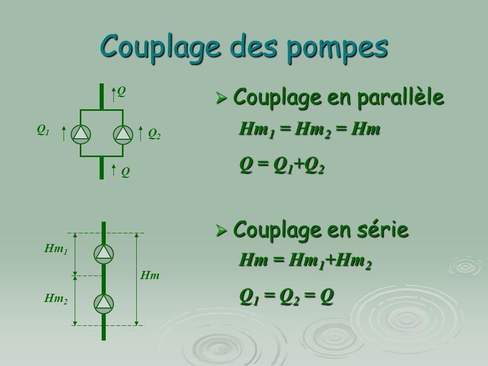 Couplage des pompes Couplage en parallèle Couplage en série