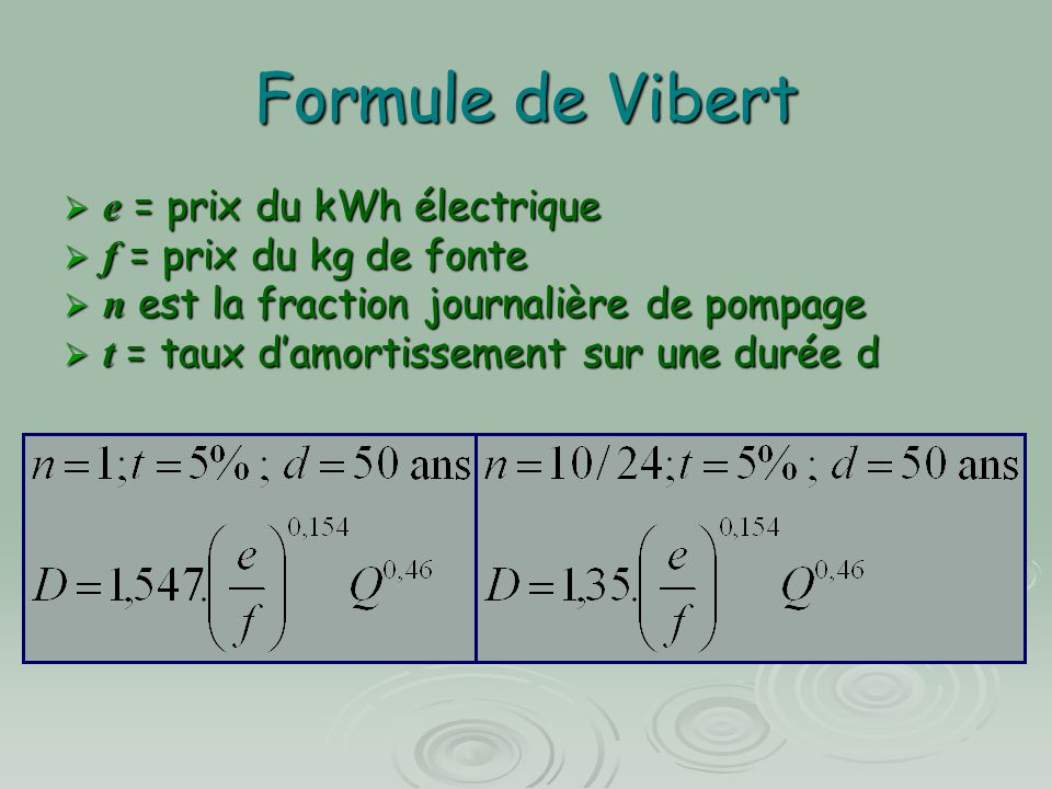 Formule de Vibert e = prix du kWh électrique f = prix du kg de fonte