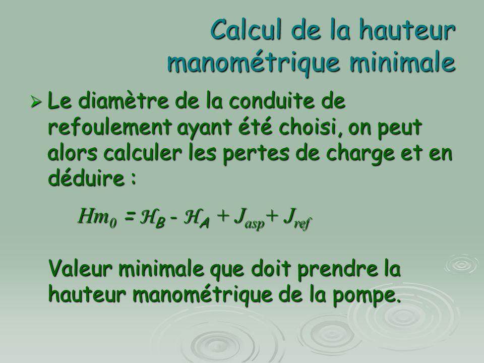 Calcul de la hauteur manométrique minimale