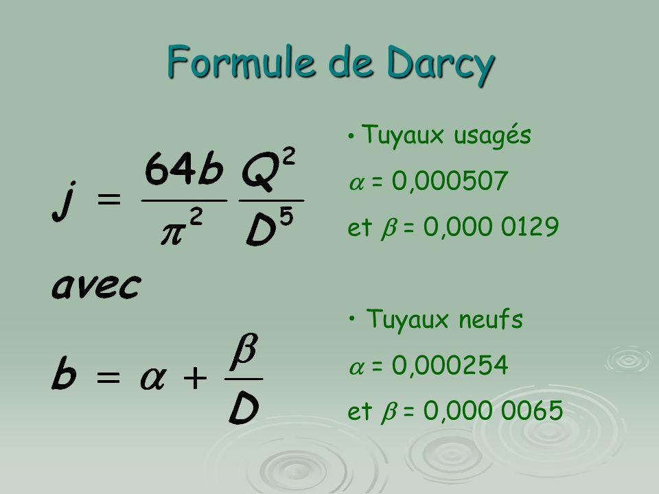 Formule de Darcy a = 0,000507 et b = 0,000 0129 Tuyaux neufs