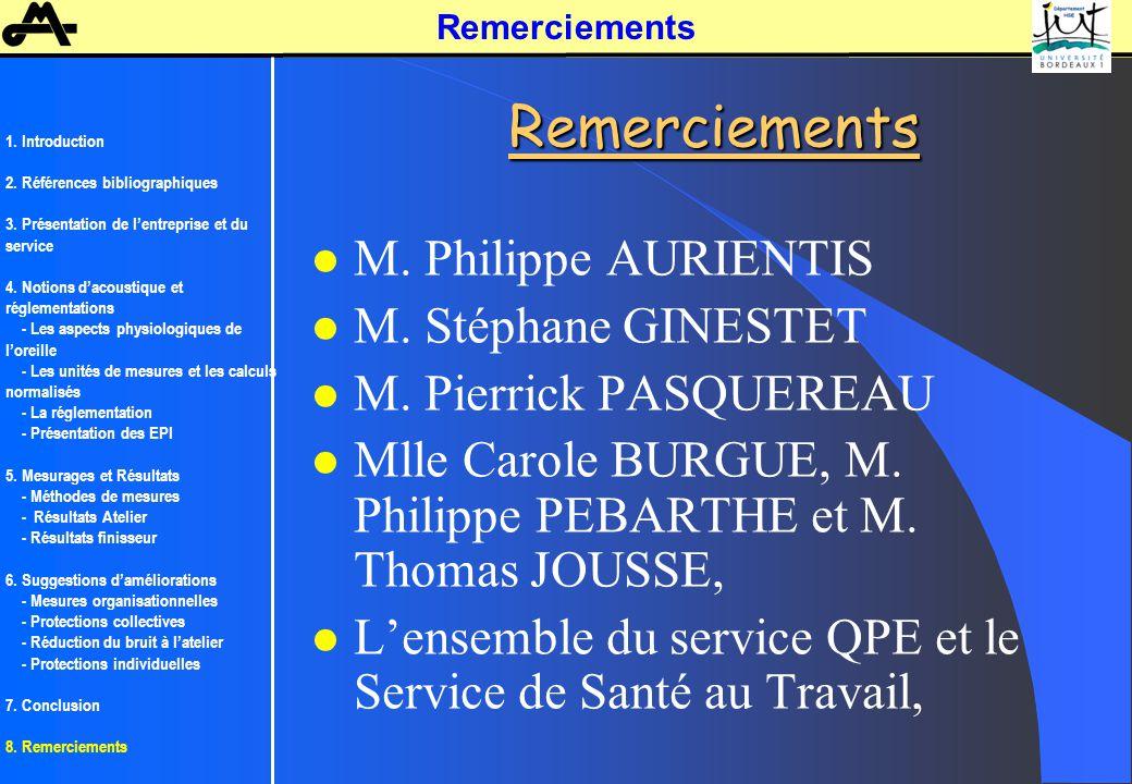Remerciements M. Philippe AURIENTIS M. Stéphane GINESTET