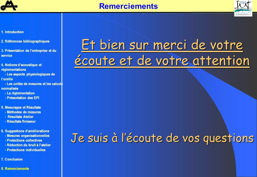 Remerciements 1. Introduction. 2. Références bibliographiques. 3. Présentation de l'entreprise et du service.