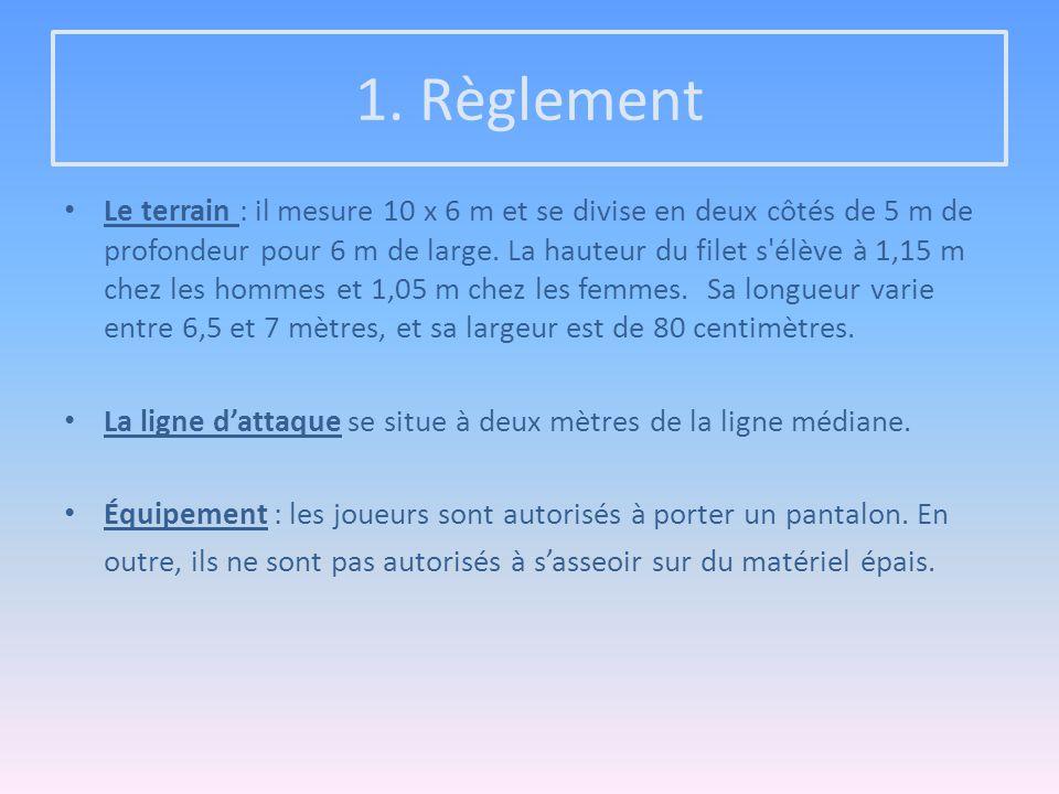1. Règlement
