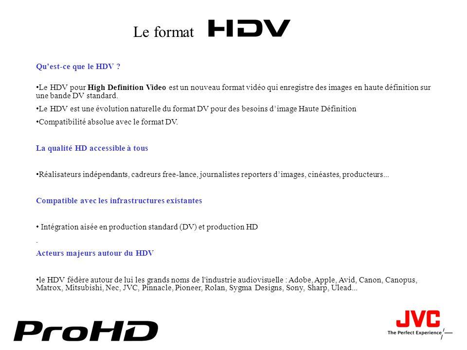 Qu'est-ce que le HDV