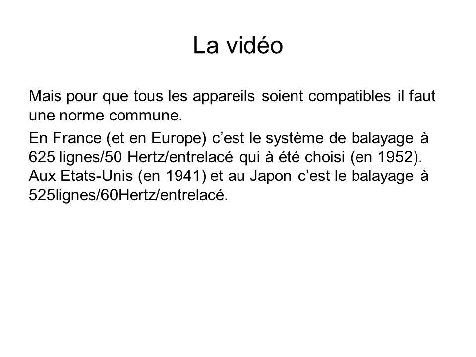 La vidéo Mais pour que tous les appareils soient compatibles il faut une norme commune.