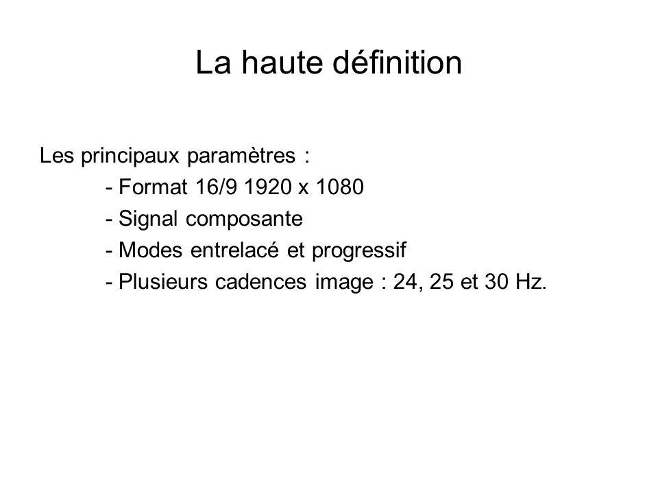 La haute définition Les principaux paramètres :