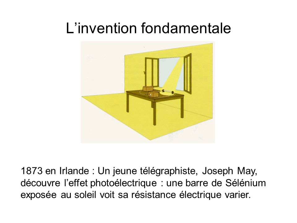 L'invention fondamentale