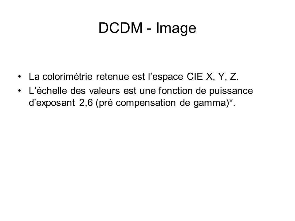 DCDM - Image La colorimétrie retenue est l'espace CIE X, Y, Z.