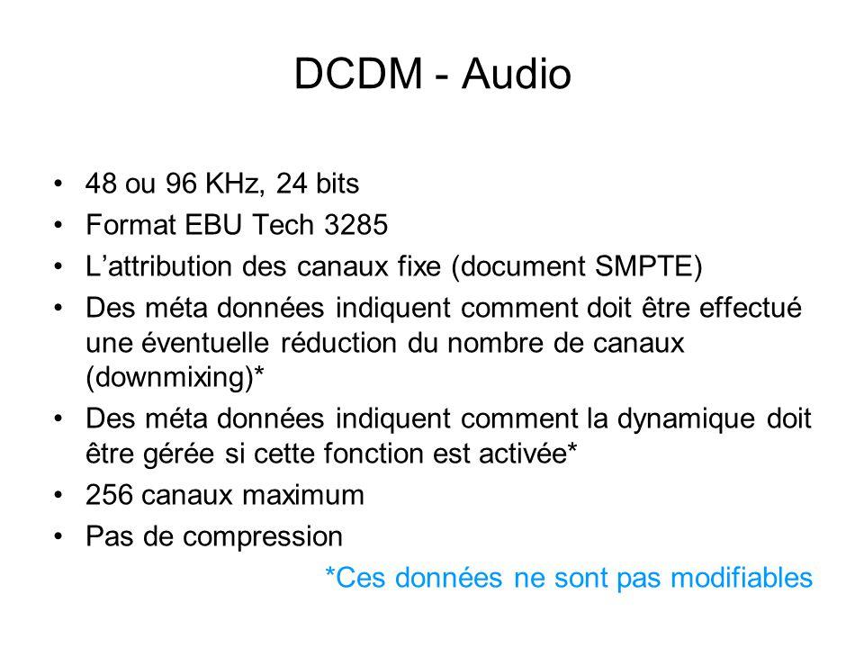 DCDM - Audio 48 ou 96 KHz, 24 bits Format EBU Tech 3285
