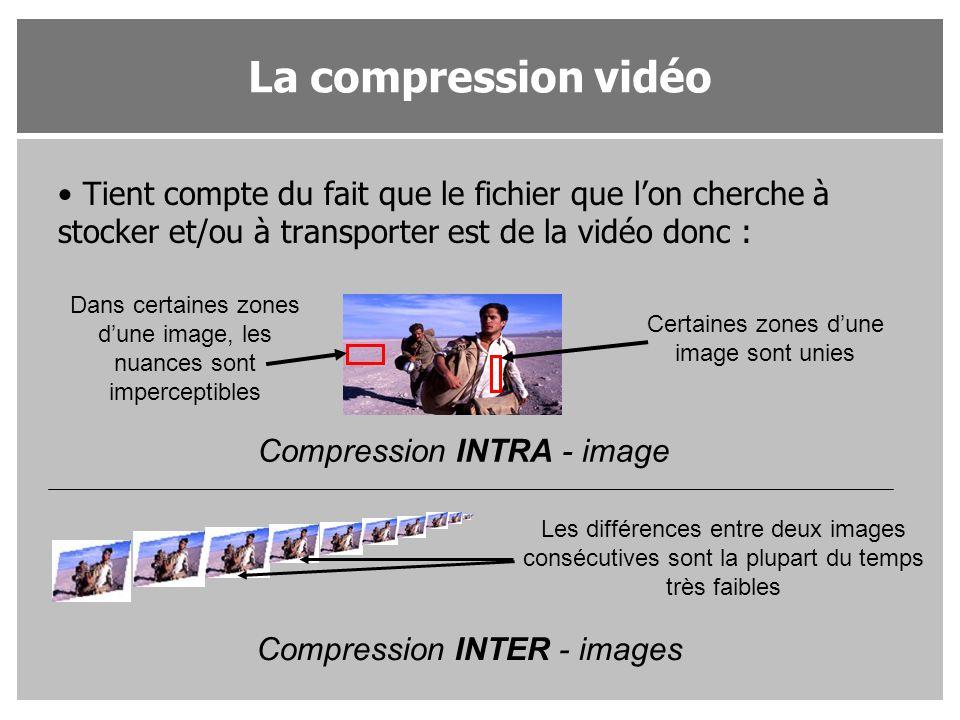 La compression vidéo Tient compte du fait que le fichier que l'on cherche à stocker et/ou à transporter est de la vidéo donc :