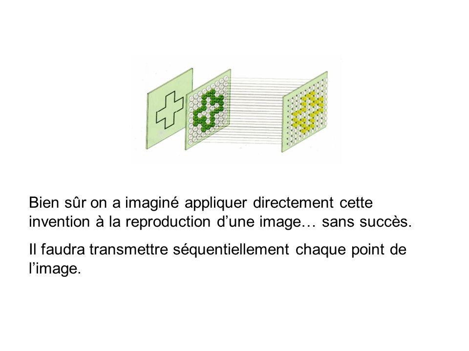 Bien sûr on a imaginé appliquer directement cette invention à la reproduction d'une image… sans succès.