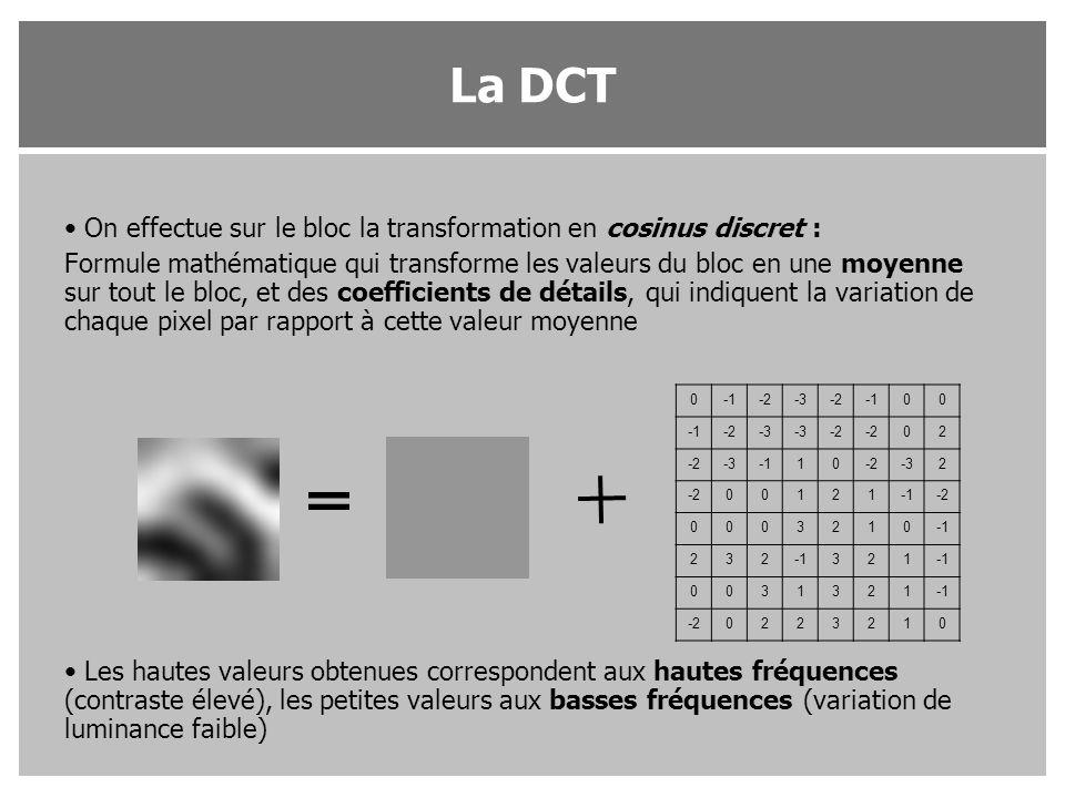 La DCT On effectue sur le bloc la transformation en cosinus discret :