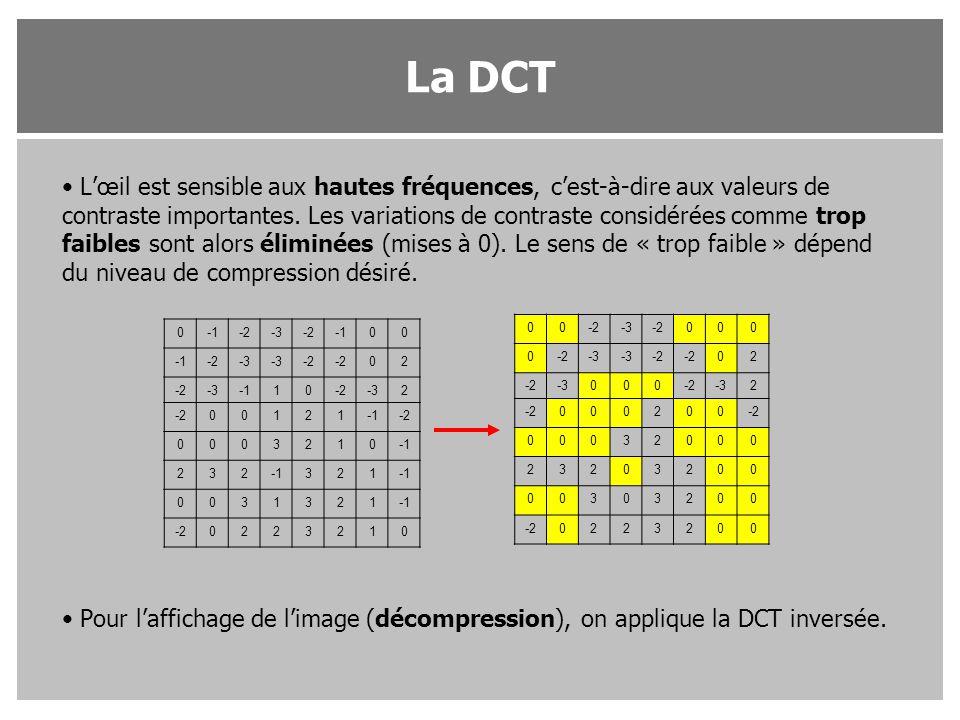 La DCT