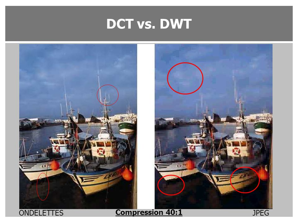 DCT vs. DWT ONDELETTES Compression 40:1 JPEG