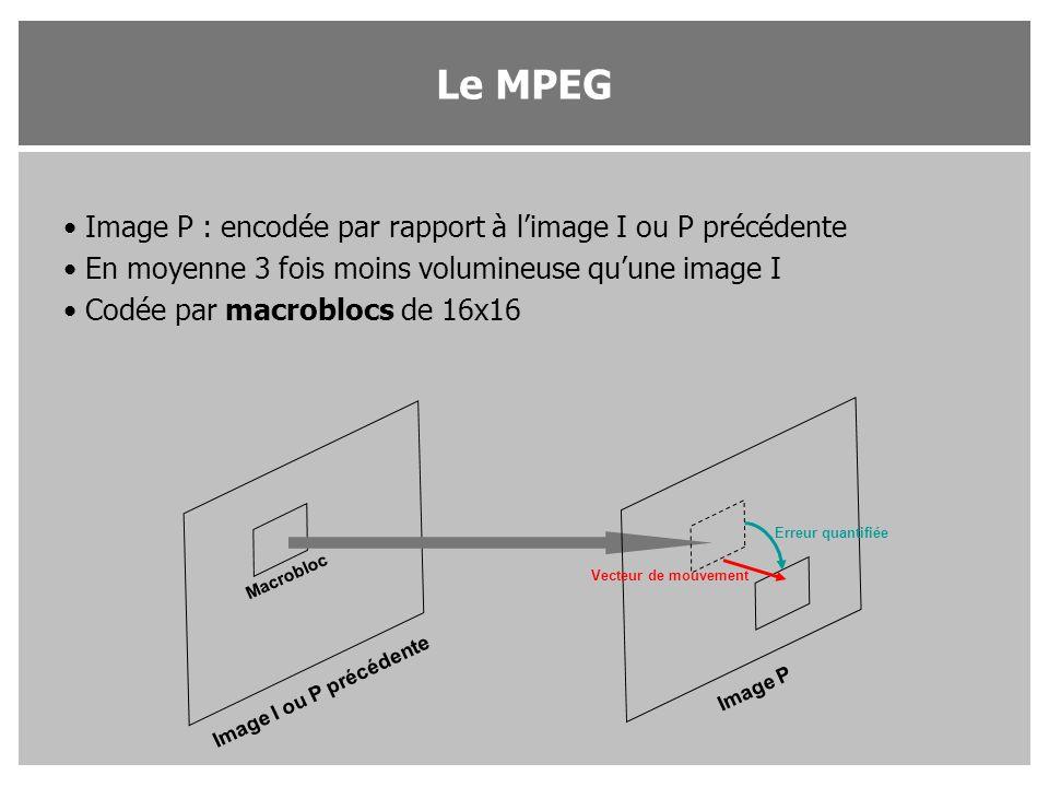 Le MPEG Image P : encodée par rapport à l'image I ou P précédente