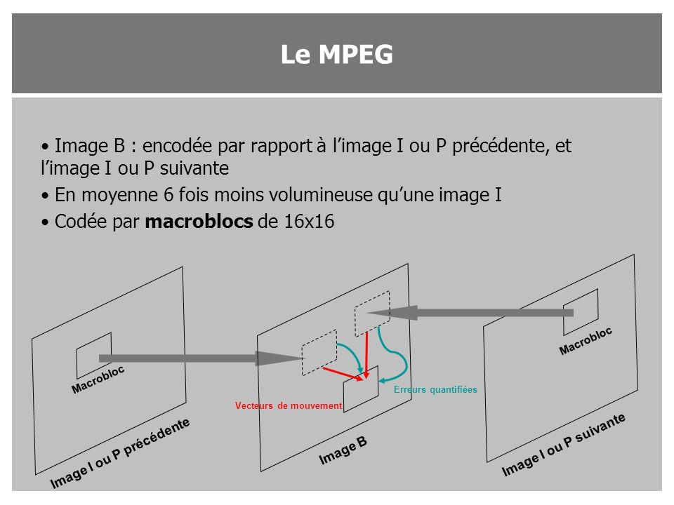 Le MPEG Image B : encodée par rapport à l'image I ou P précédente, et l'image I ou P suivante. En moyenne 6 fois moins volumineuse qu'une image I.