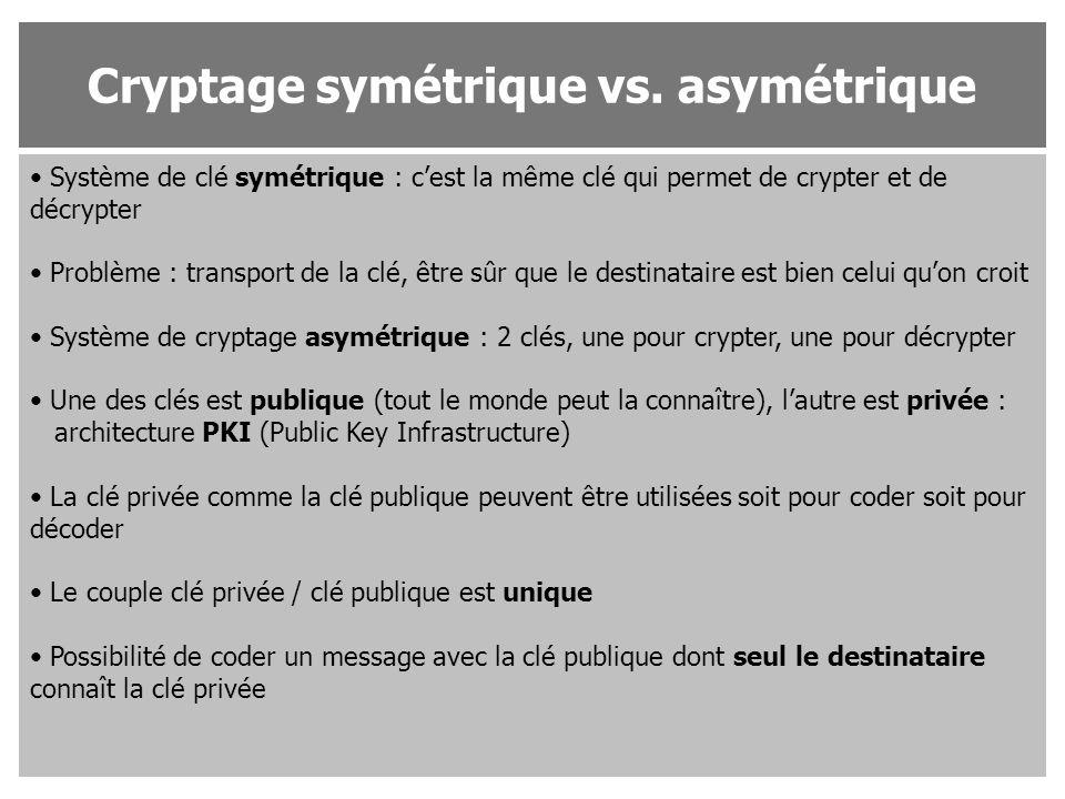 Cryptage symétrique vs. asymétrique