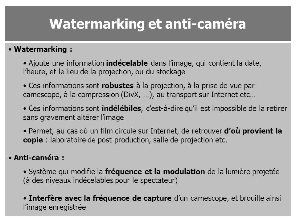 Watermarking et anti-caméra