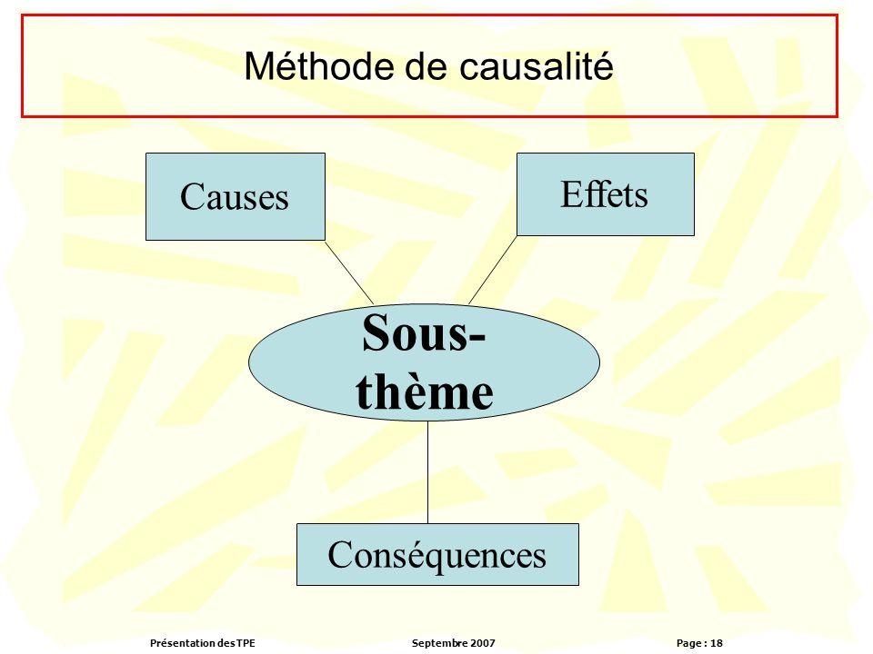 Méthode de causalité Sous-thème Causes Effets Conséquences