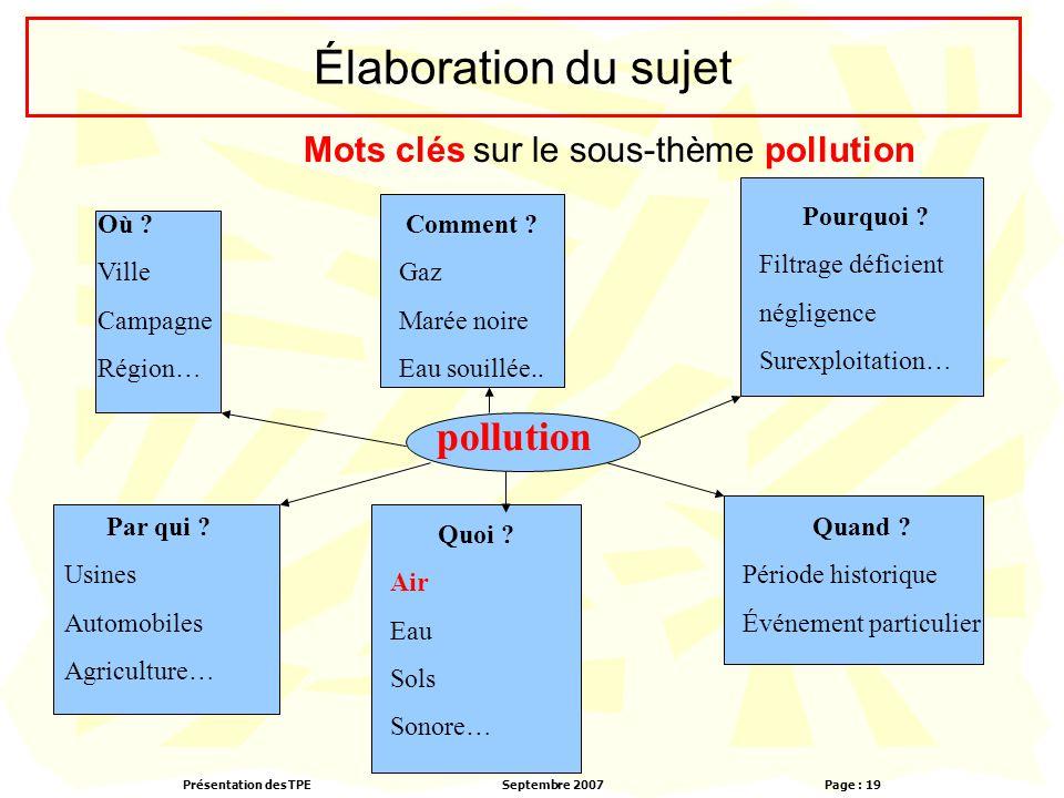 Élaboration du sujet pollution Mots clés sur le sous-thème pollution