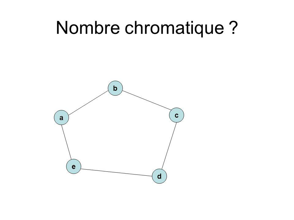 Nombre chromatique b c a e d