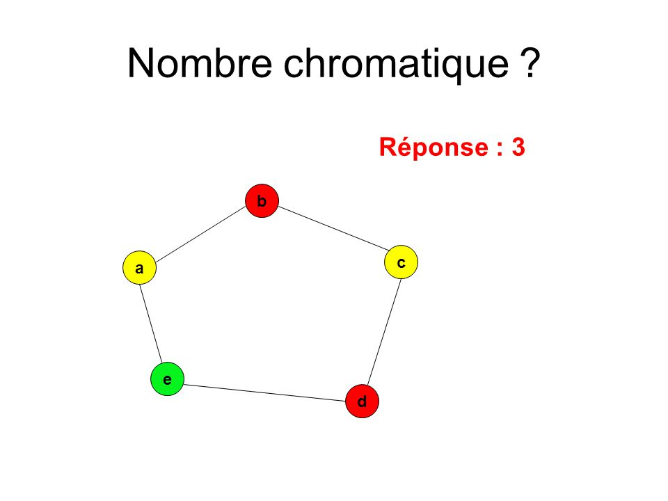 Nombre chromatique Réponse : 3 b c a e d