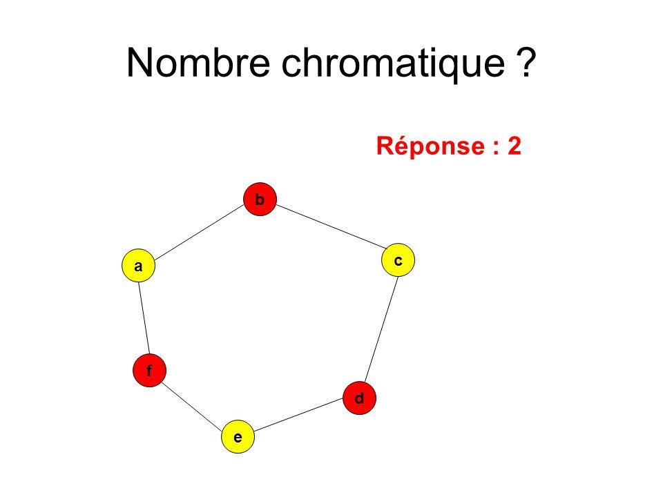 Nombre chromatique Réponse : 2 b c a f d e