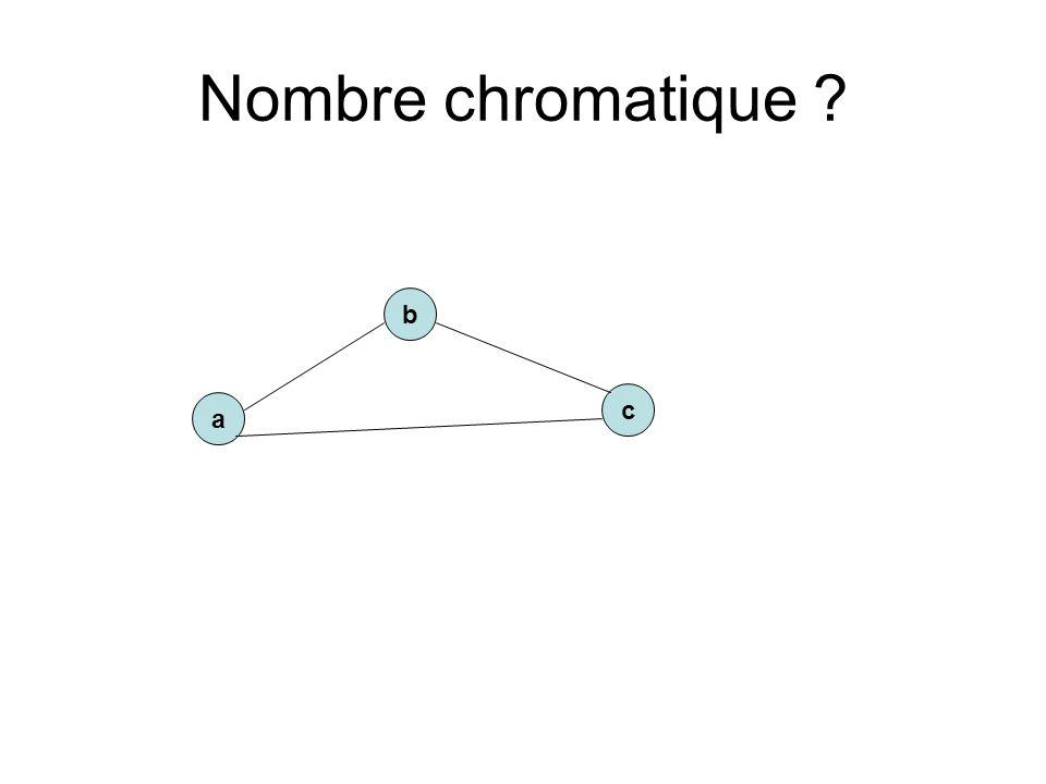 Nombre chromatique b c a