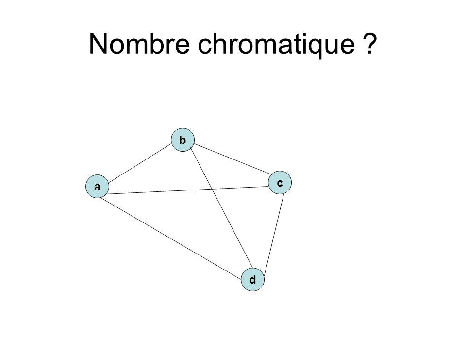 Nombre chromatique b c a d