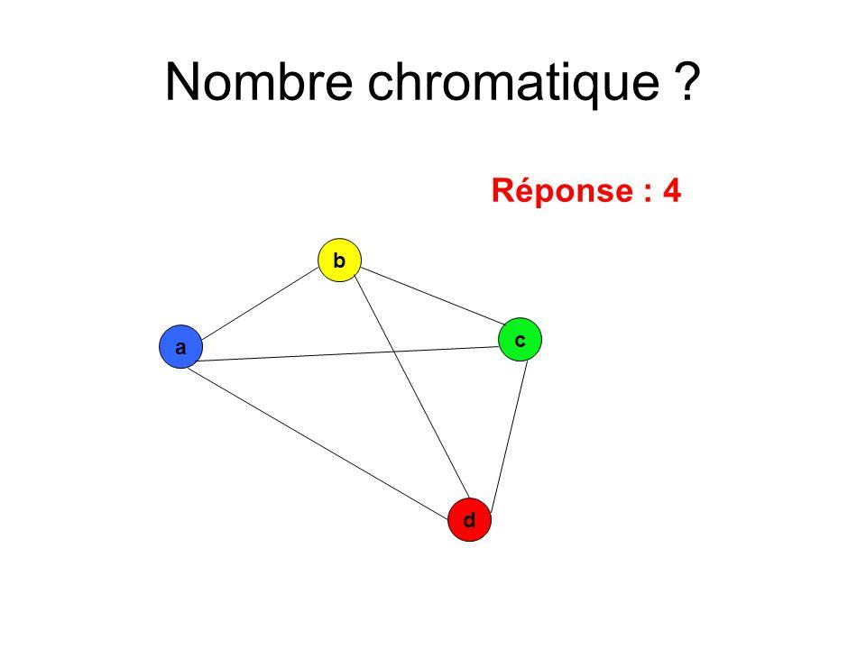 Nombre chromatique Réponse : 4 b c a d