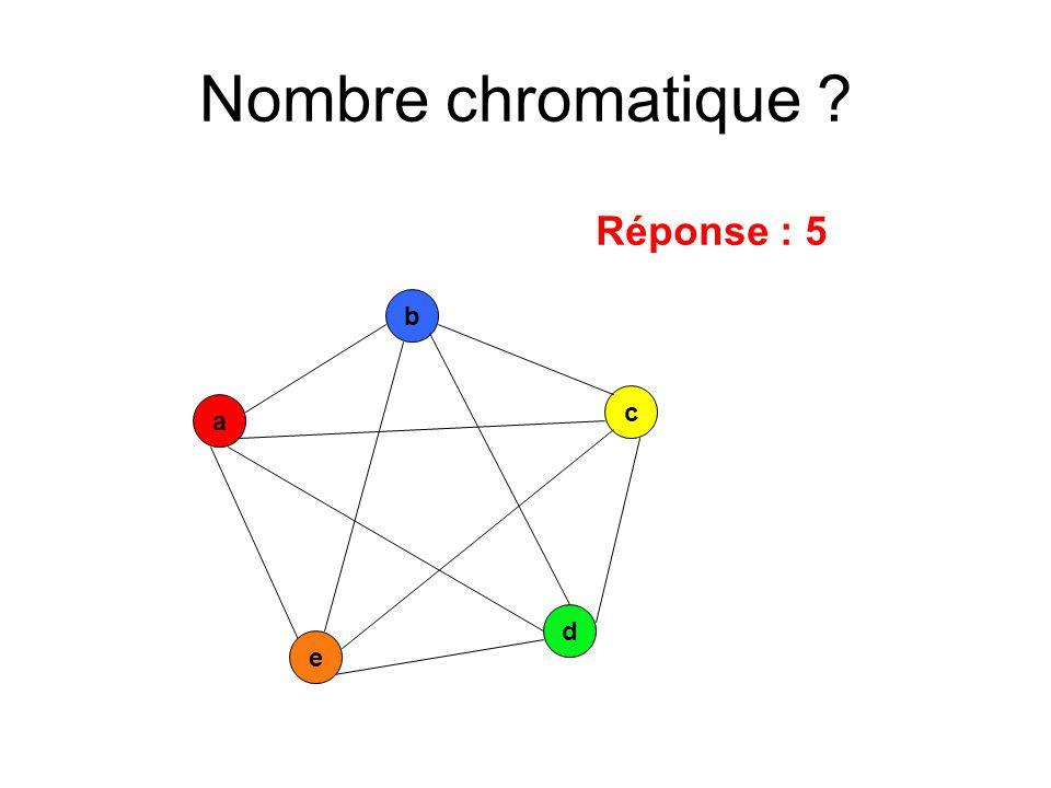 Nombre chromatique Réponse : 5 b c a d e
