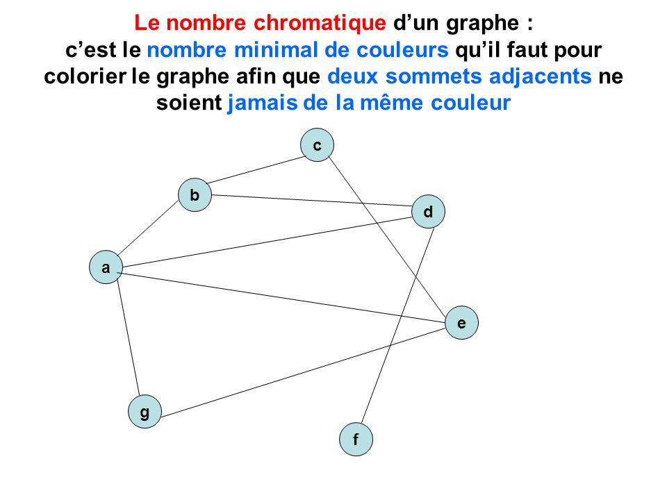 Le nombre chromatique d'un graphe : c'est le nombre minimal de couleurs qu'il faut pour colorier le graphe afin que deux sommets adjacents ne soient jamais de la même couleur