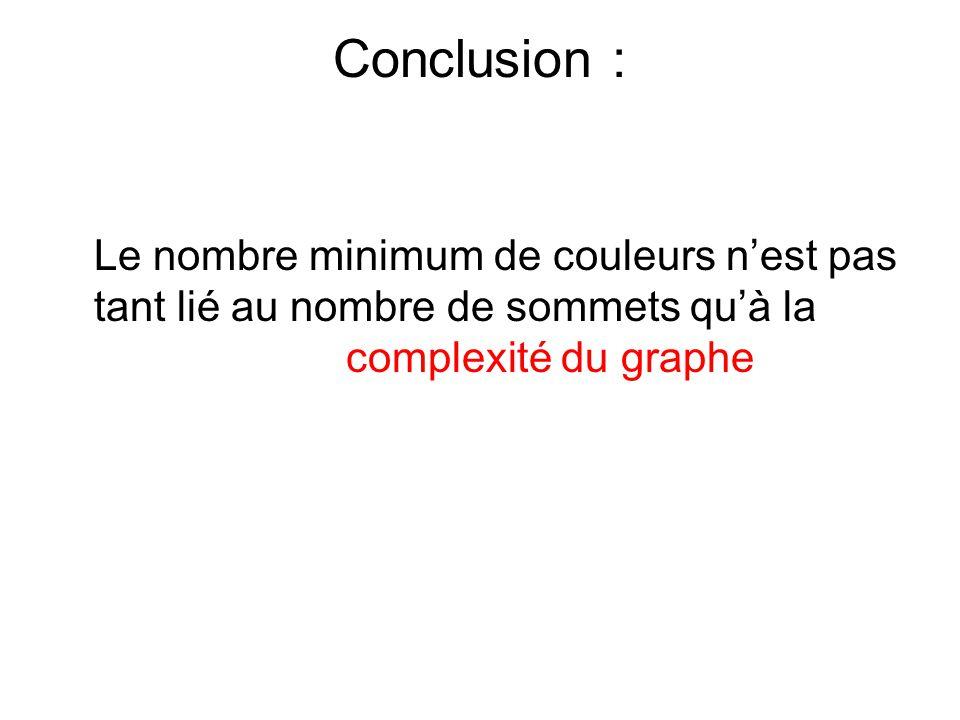 Conclusion : Le nombre minimum de couleurs n'est pas tant lié au nombre de sommets qu'à la complexité du graphe.