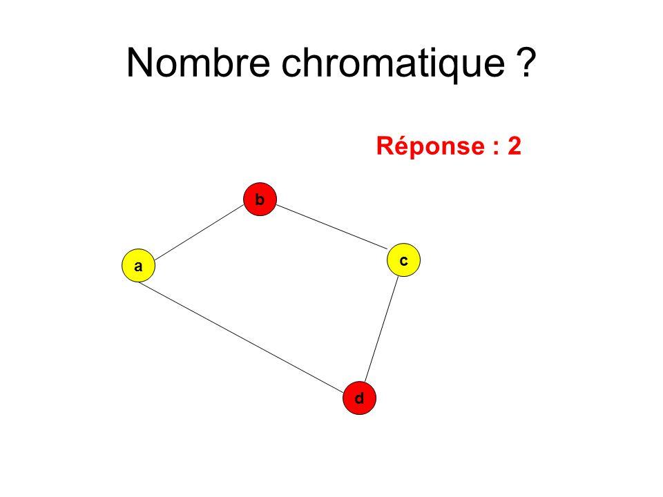 Nombre chromatique Réponse : 2 b c a d