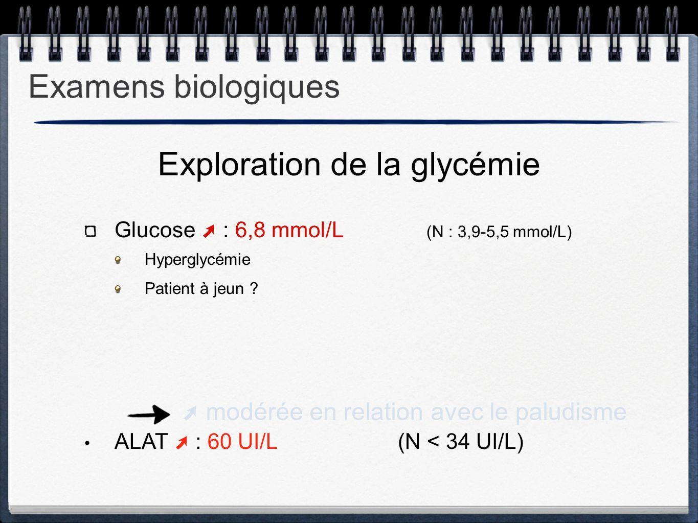 Exploration de la glycémie