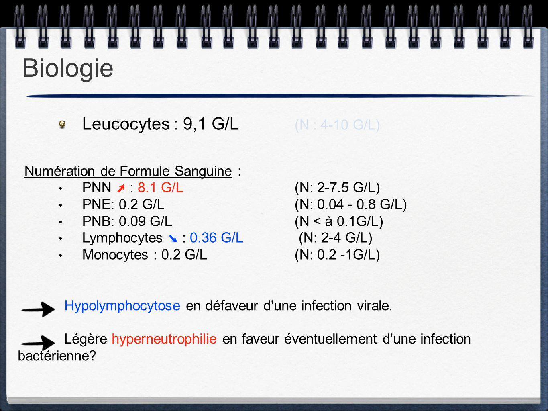 Biologie Leucocytes : 9,1 G/L (N : 4-10 G/L)