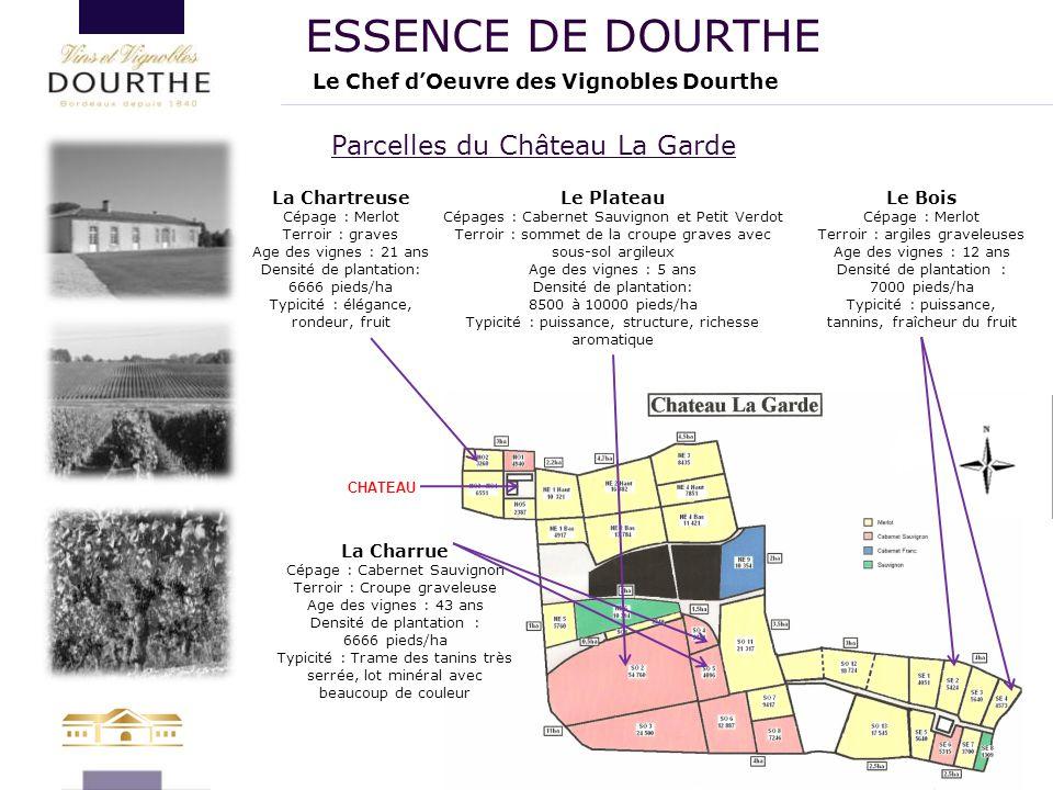 ESSENCE DE DOURTHE Parcelles du Château La Garde
