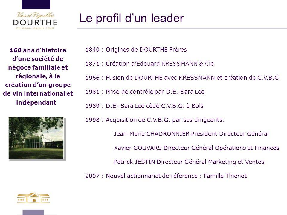 Le profil d'un leader 1840 : Origines de DOURTHE Frères
