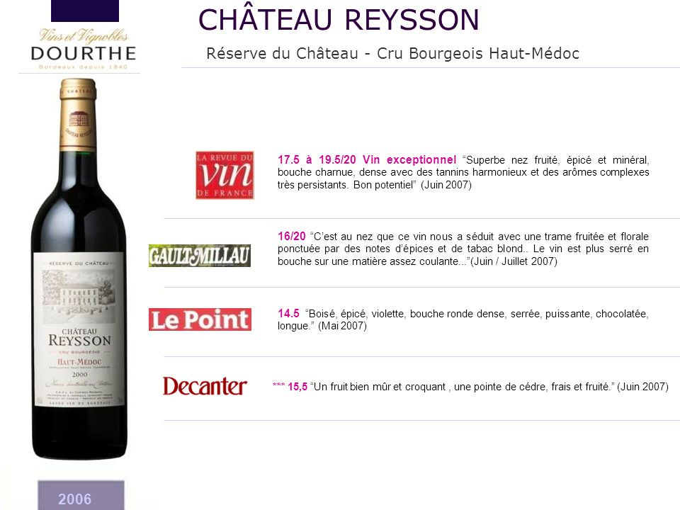 CHÂTEAU REYSSON Réserve du Château - Cru Bourgeois Haut-Médoc 2006