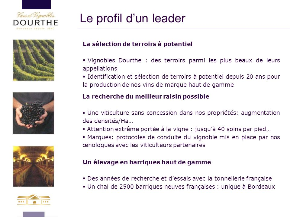 Le profil d'un leader La sélection de terroirs à potentiel