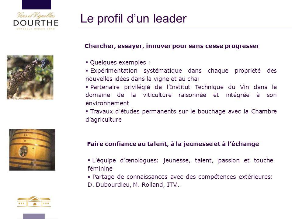Le profil d'un leader Chercher, essayer, innover pour sans cesse progresser. Quelques exemples :