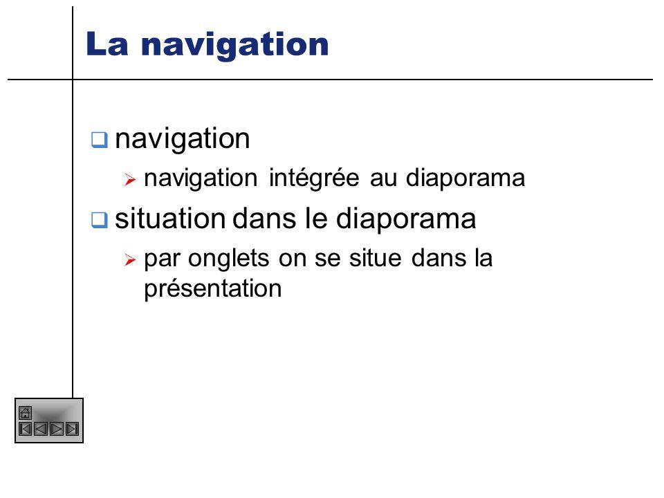 La navigation navigation situation dans le diaporama