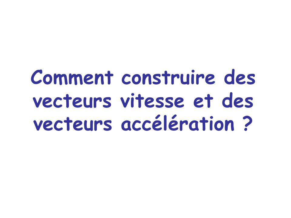 Comment construire des vecteurs vitesse et des vecteurs accélération