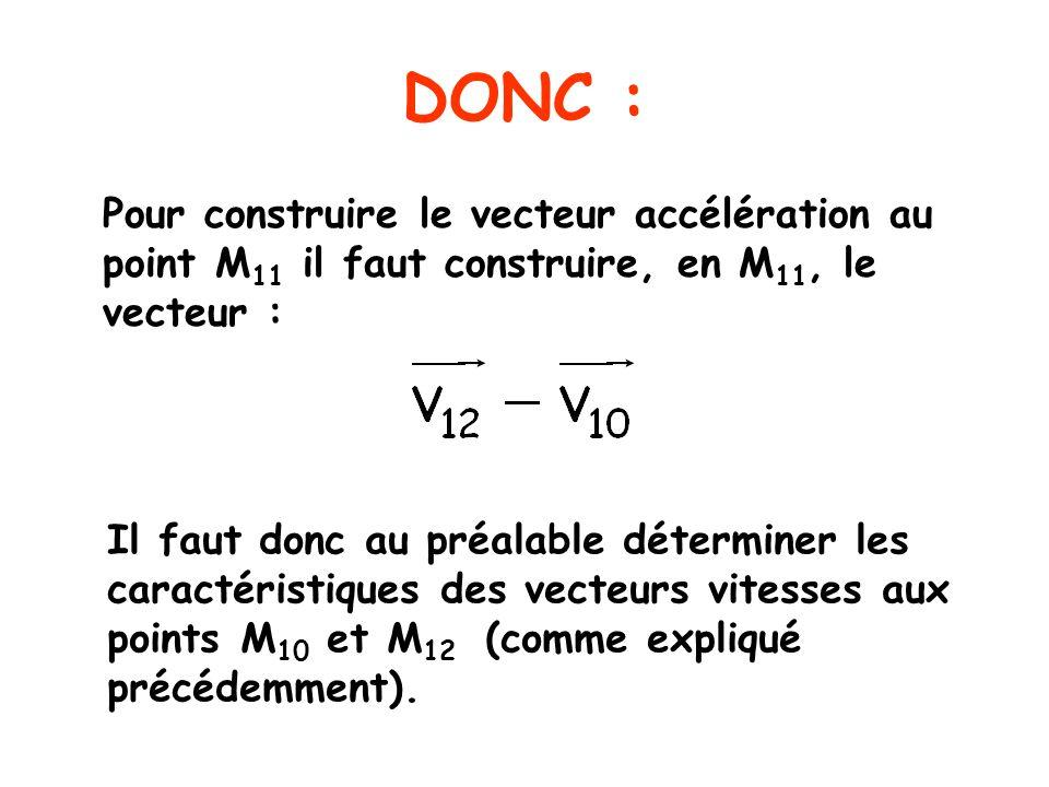 DONC : Pour construire le vecteur accélération au point M11 il faut construire, en M11, le vecteur :
