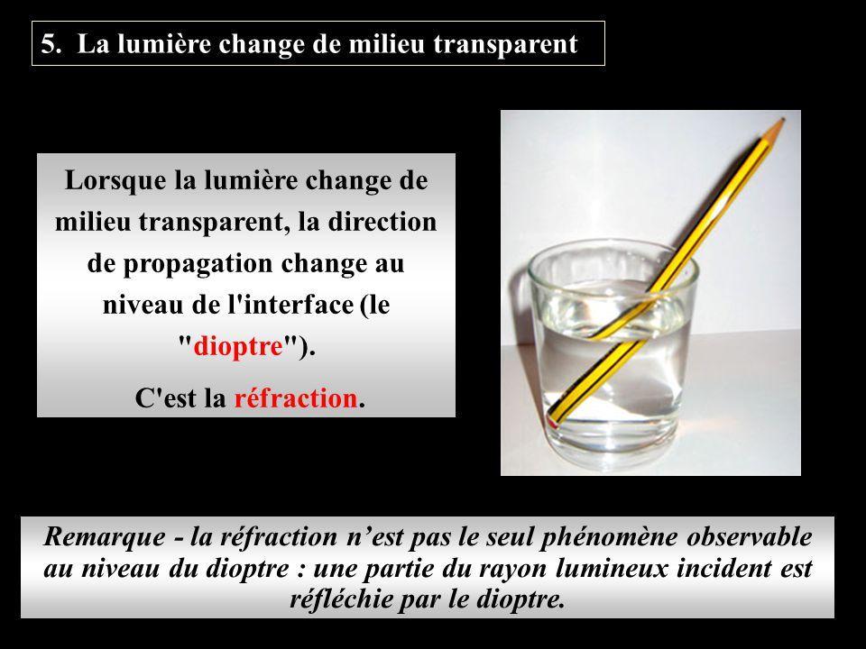 5. La lumière change de milieu transparent